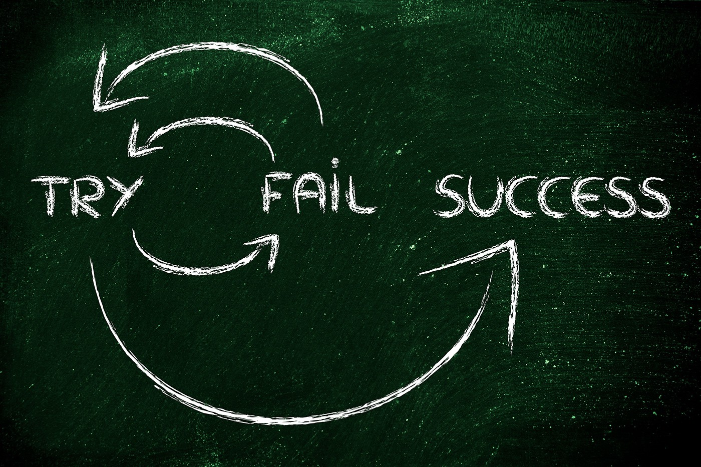 Try, Fail, Success